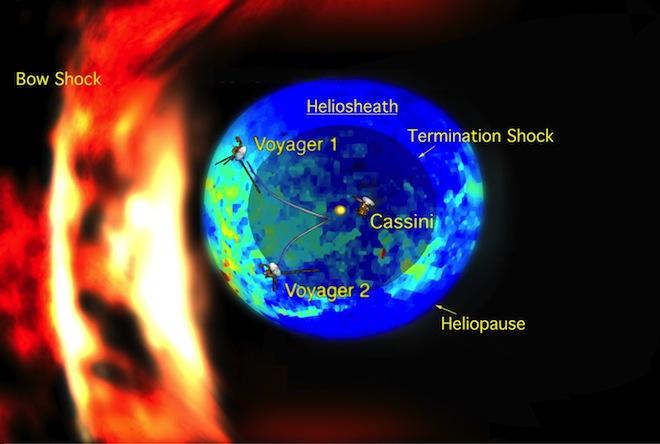 L'immagine è un disegno della NASA con i dati aggiornati