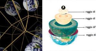 pianeti interni e dodecaedro