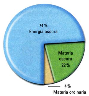 energia_oscura_span