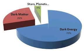 stars_planet